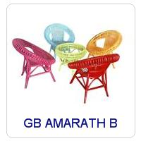 GB AMARATH B
